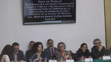 Photo of Piden aprobar  presupuesto 2020 de la CDMX