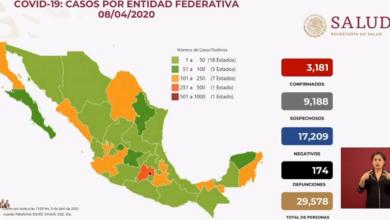 Photo of Suman 174 muertes por Covid-19 en México
