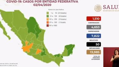 Photo of 50 personas han muerto por Covid-19 en México