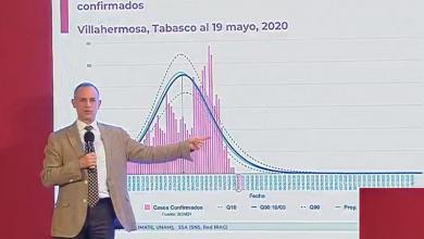 Photo of López Gatell llama la atención a tabasqueños