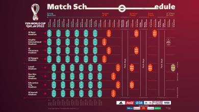 Photo of Anuncian horarios para Qatar 2022