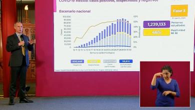 Photo of La vacuna contra Covid-19 no será obligatoria