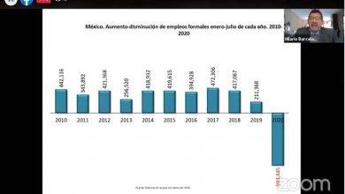 Photo of Pandemia de Covid-19 frena crecimiento económico de México
