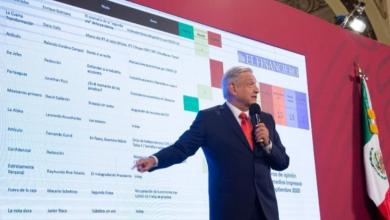 Photo of López Obrador detalla en cifras críticas a su gobierno en diarios de la CDMX