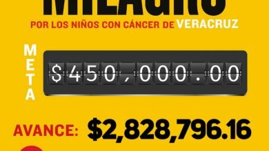 Photo of Logra Nariz Roja recaudación de 2.8 mdp para niños con cáncer