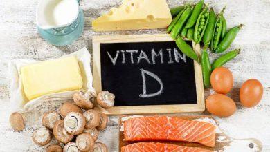 Photo of Estudio apunta que el 82% de pacientes con Covid-19 tiene falta de vitamina D