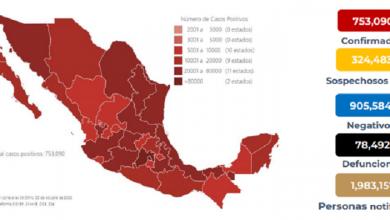 Photo of México está por alcanzar las 80 mil muertes por coronavirus, afirma Salud