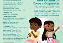 Photo of Inicia IVEC los talleres de entrenamiento vocal y corporal de la Red de Coros Comunitarios