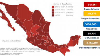 Photo of Suman 85 mil 705 muertes por coronavirus en México