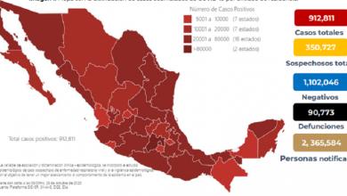 Photo of Suman 90 mil 773 muertes por covid-19 en México