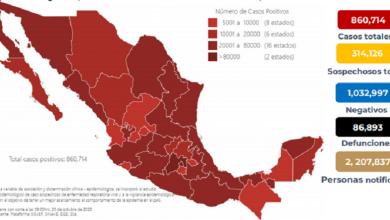 Photo of Hay señales de repunte de Covid-19 en México
