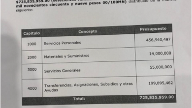 Photo of Poder Legislativo de Veracruz ejercerá 725 mdp en 2021