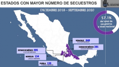 Photo of Veracruz es el estado con más secuestros en México