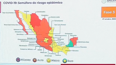 Photo of México supera los 900 mil casos de Covid-19