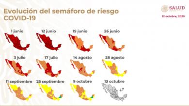Photo of Siete estados regresaron a semáforo naranja