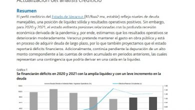 Photo of Pese a pandemia, Veracruz logró balance financiero positivo: Moody's