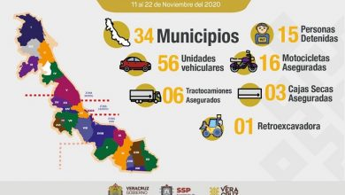 Photo of 82 vehículos recuperados y 15 personas detenidas en 34 municipios