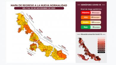 Photo of 115 nuevos, 431 activos, semáforo naranja para Xalapa