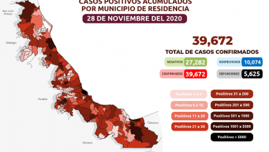 Photo of 30 mil 318 negocios obtienen Código QR para operar con medidas sanitarias