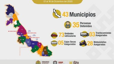 Photo of Recupera SSP 109 unidades vehiculares en 43 municipios
