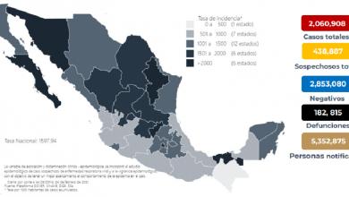 Photo of Un millón 614 mil 614 personas se han recuperado de #COVID19 en México