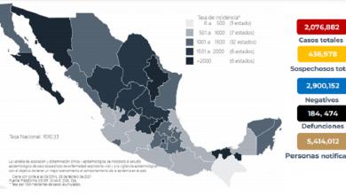 Photo of Un millón 625 mil 328 personas se han recuperado de #COVID19 en México