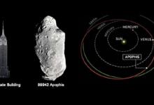 Photo of Asteroide Apophis pasará este viernes muy cerca de la Tierra