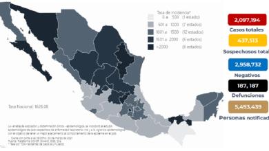 Photo of En México, 187 mil 187 personas han fallecido por Covid-19